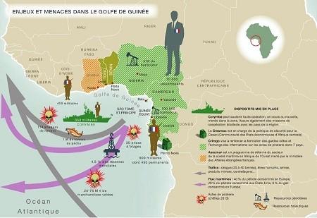 Golfe de Guinée : les prétextes sont là
